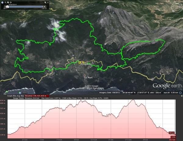 Estellencs-Volta llarga a la vall-Coma d'en Vidal